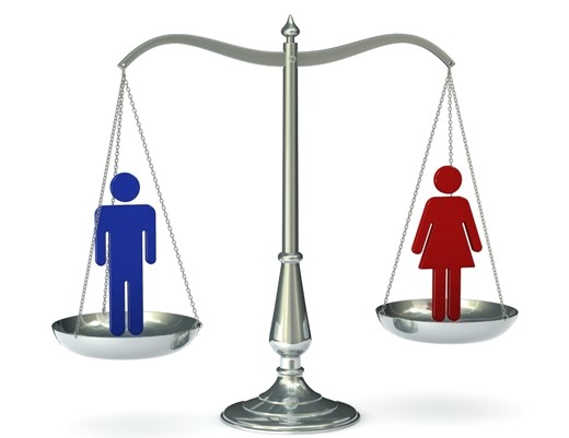 Gender Equality in Business